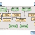 Natural Language Access to Enterprise Data