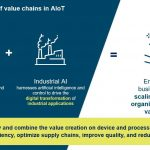 Talk: How to combine Enterprise AI and IndustrialAI for the Electric Utilties, IoT Solutions World Congress Digital Summit 11th of May 2021, Siemens Advanta Consulting